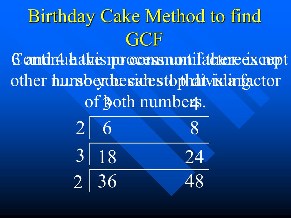 3648 2 1824 3 682 34 Birthday Cake Method to find GCF The product of the numbers along the side of the cake is the GCF of 36 and 48.