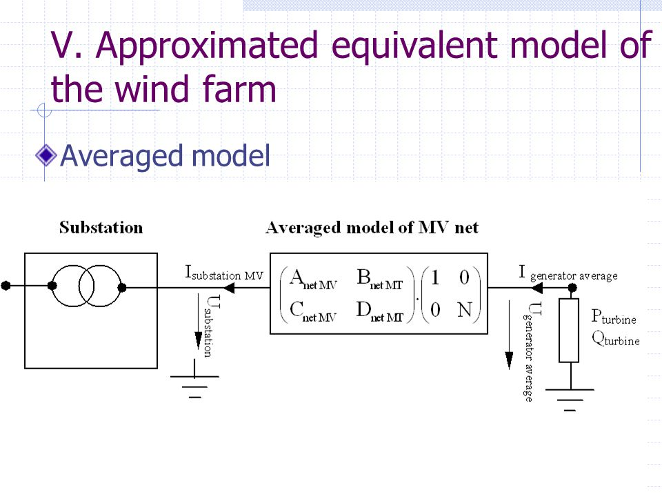 V. Approximated equivalent model of the wind farm Averaged model