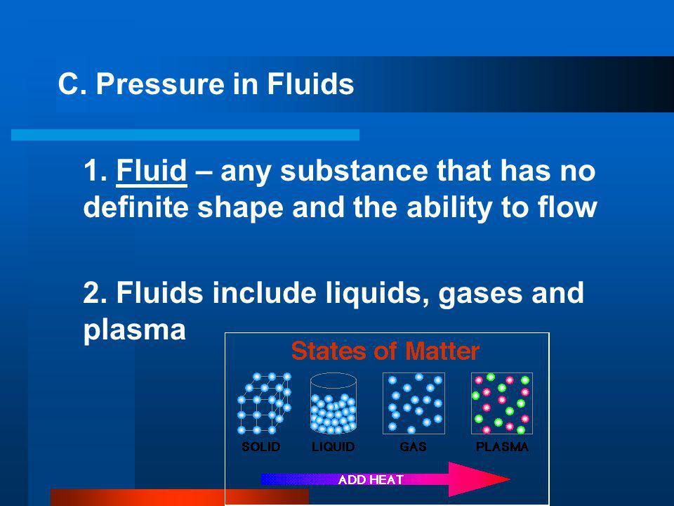 C.Pressure in Fluids 1.