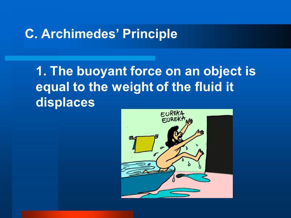 C.Archimedes' Principle 1.