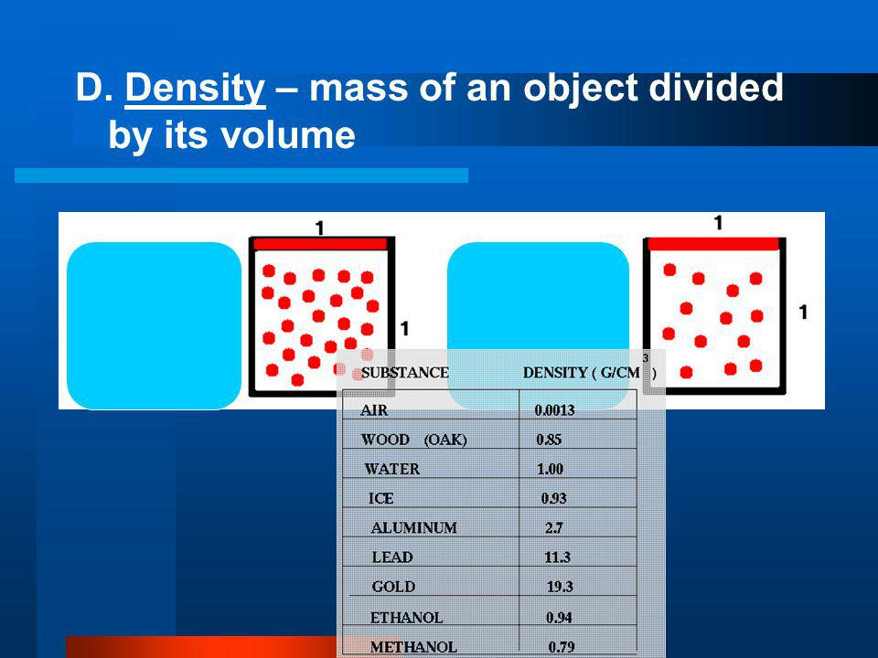 D. Density – mass of an object divided by its volume