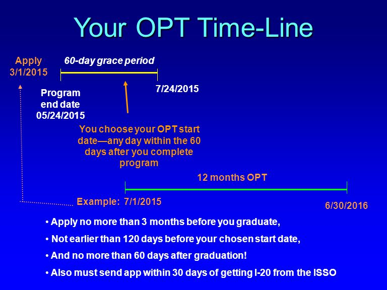 Program end date 05/24/2015 60-day grace period 7/24/2015 You choose your OPT start date—any day within the 60 days after you complete program Example: 7/1/2015 12 months OPT Apply no more than 3 months before you graduate, Not earlier than 120 days before your chosen start date, And no more than 60 days after graduation.