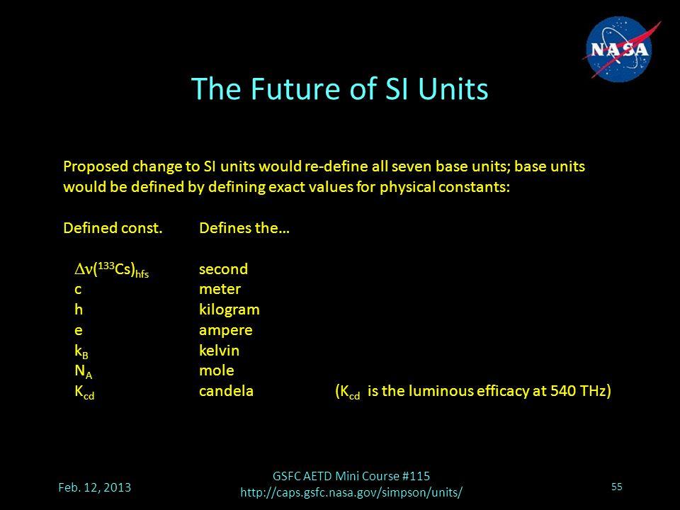 The Future of SI Units Feb.