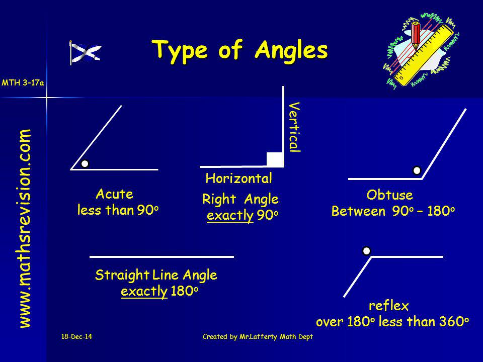 18-Dec-14Created by Mr.Lafferty Math Dept Acute less than 90 o Obtuse Between 90 o – 180 o Right Angle exactly 90 o reflex over 180 o less than 360 o www.mathsrevision.com Straight Line Angle exactly 180 o Type of Angles MTH 3-17a Horizontal Vertical
