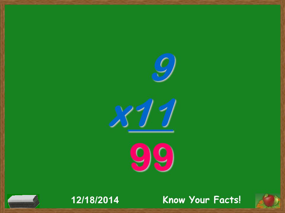 2 x12 24 12/18/2014 Know Your Facts!