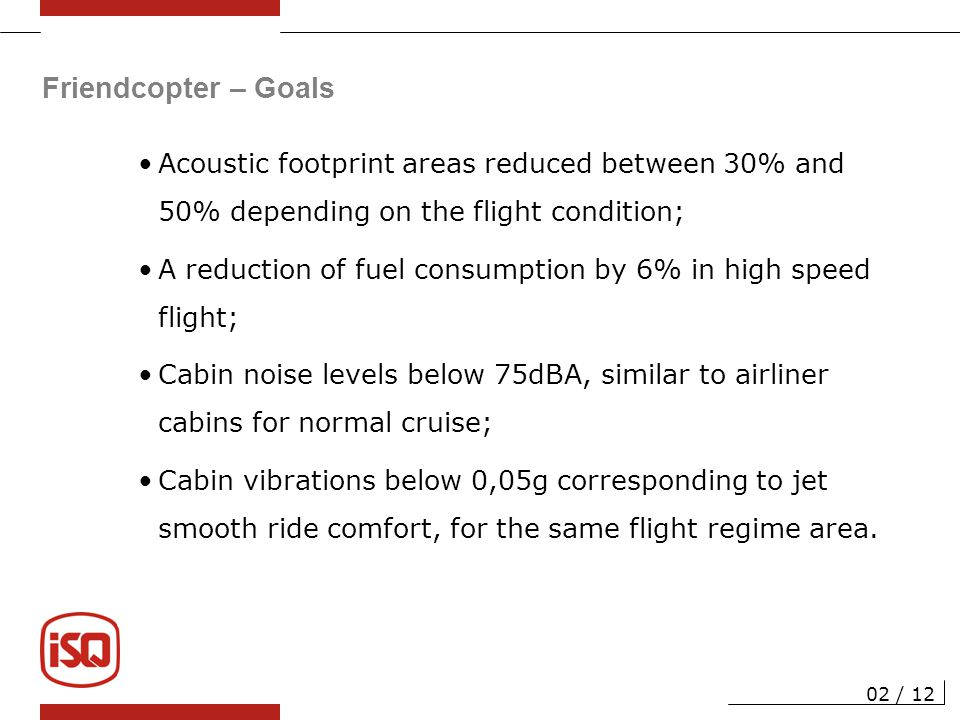 Friendcopter – Measures Short term (actual contract); Low noise flight procedures, quiet engine in/outlets, quiet cabin, distributed blade actuation (lab and model tests).