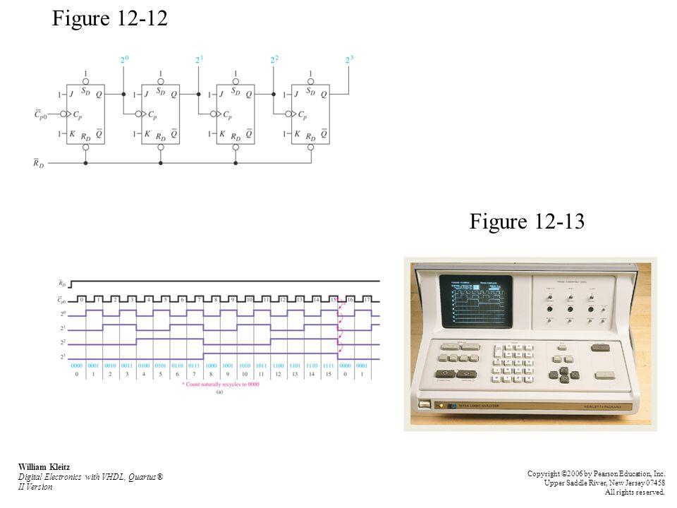 Figure 12-12 Figure 12-13 William Kleitz Digital Electronics with VHDL, Quartus® II Version Copyright ©2006 by Pearson Education, Inc. Upper Saddle Ri