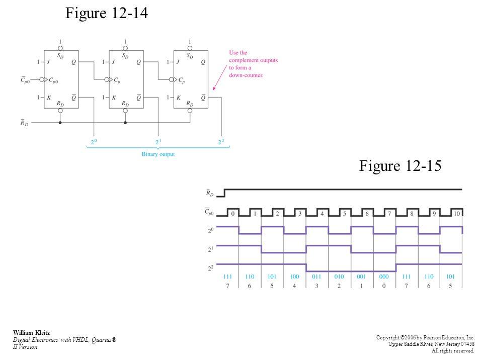 Figure 12-14 Figure 12-15 William Kleitz Digital Electronics with VHDL, Quartus® II Version Copyright ©2006 by Pearson Education, Inc. Upper Saddle Ri