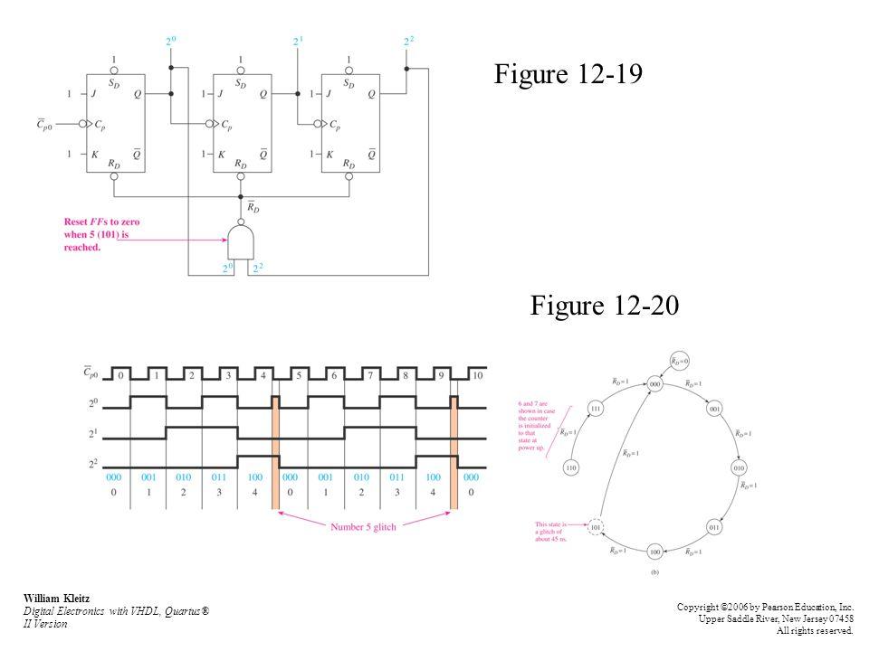Figure 12-19 Figure 12-20 William Kleitz Digital Electronics with VHDL, Quartus® II Version Copyright ©2006 by Pearson Education, Inc.