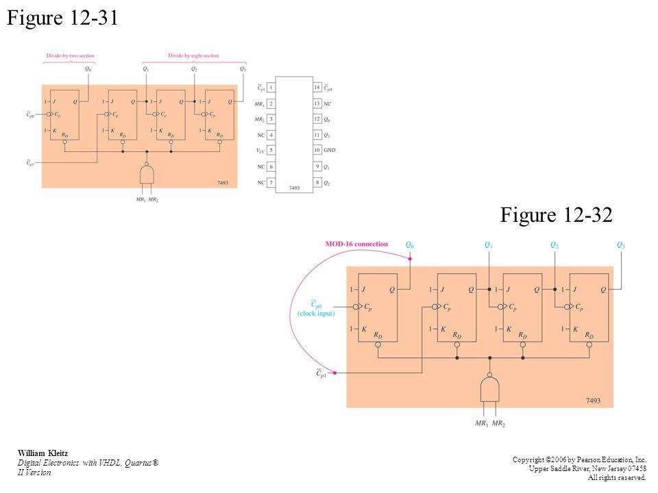 Figure 12-31 Figure 12-32 William Kleitz Digital Electronics with VHDL, Quartus® II Version Copyright ©2006 by Pearson Education, Inc. Upper Saddle Ri