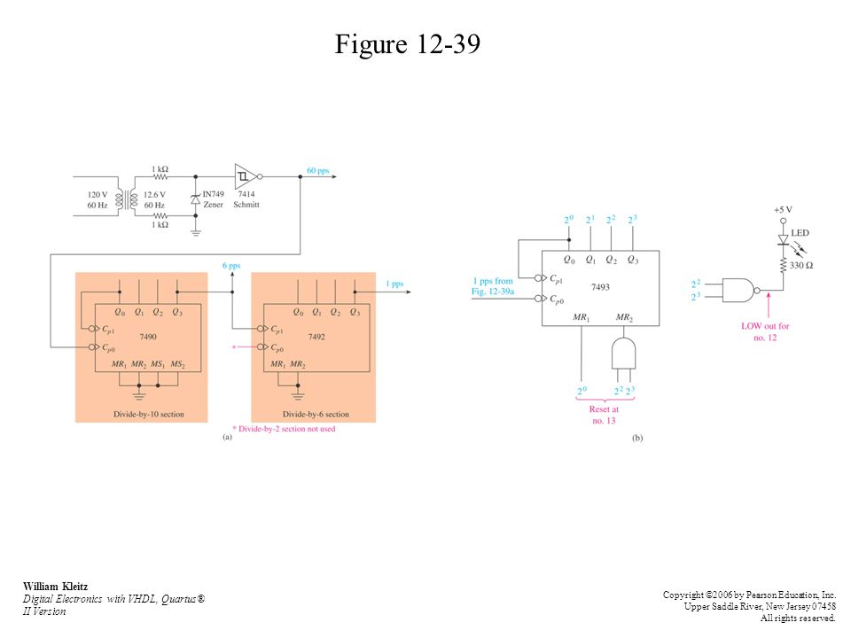 Figure 12-39 William Kleitz Digital Electronics with VHDL, Quartus® II Version Copyright ©2006 by Pearson Education, Inc. Upper Saddle River, New Jers