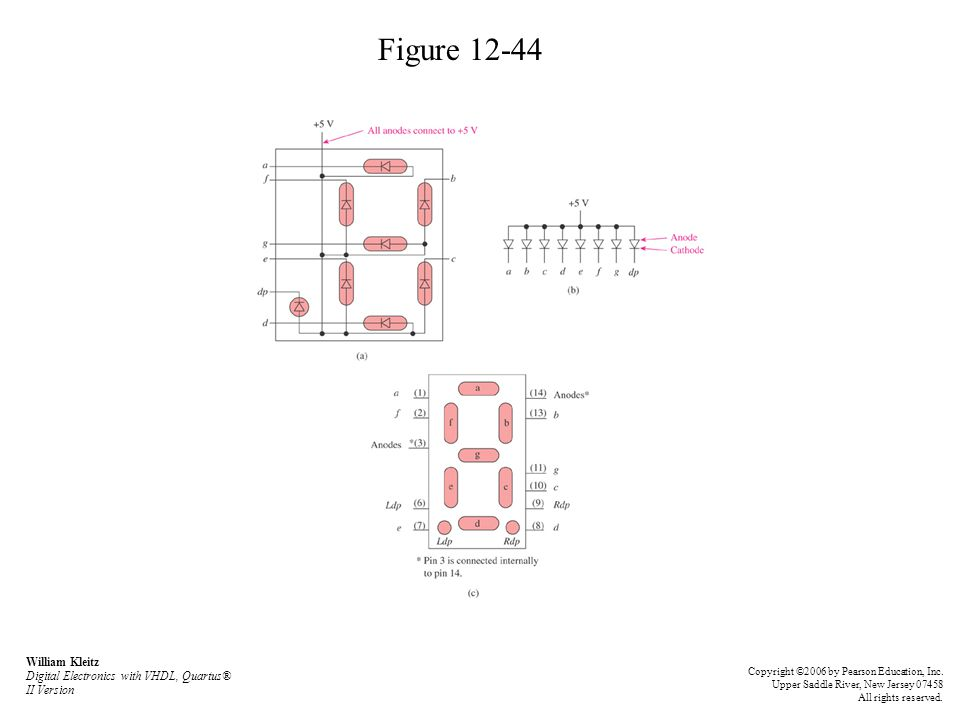 Figure 12-44 William Kleitz Digital Electronics with VHDL, Quartus® II Version Copyright ©2006 by Pearson Education, Inc. Upper Saddle River, New Jers