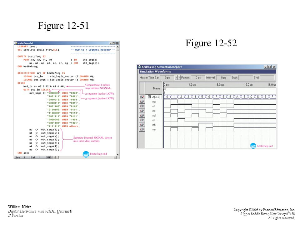 Figure 12-51 Figure 12-52 William Kleitz Digital Electronics with VHDL, Quartus® II Version Copyright ©2006 by Pearson Education, Inc.