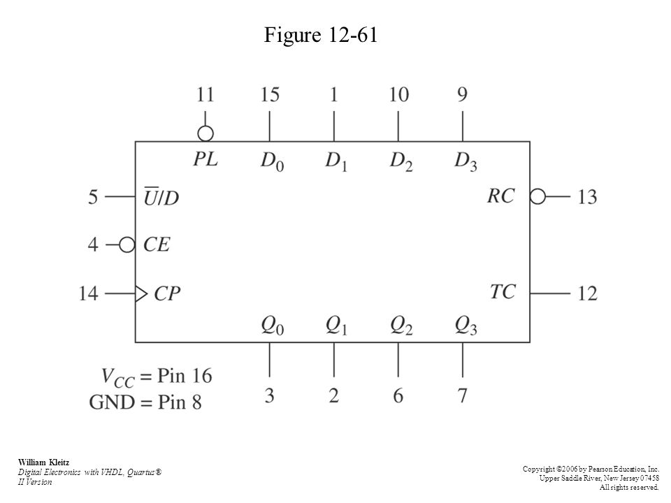 Figure 12-61 William Kleitz Digital Electronics with VHDL, Quartus® II Version Copyright ©2006 by Pearson Education, Inc. Upper Saddle River, New Jers