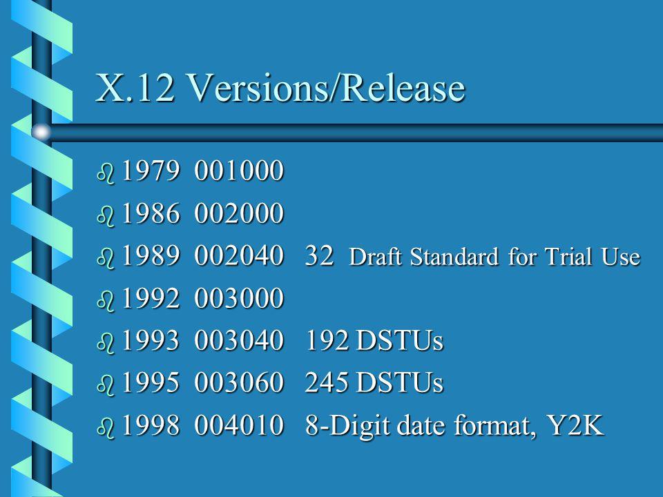 X.12 Versions/Release b 1979 001000 b 1986 002000 b 1989 002040 32 Draft Standard for Trial Use b 1992 003000 b 1993 003040 192 DSTUs b 1995 003060 245 DSTUs b 1998 004010 8-Digit date format, Y2K