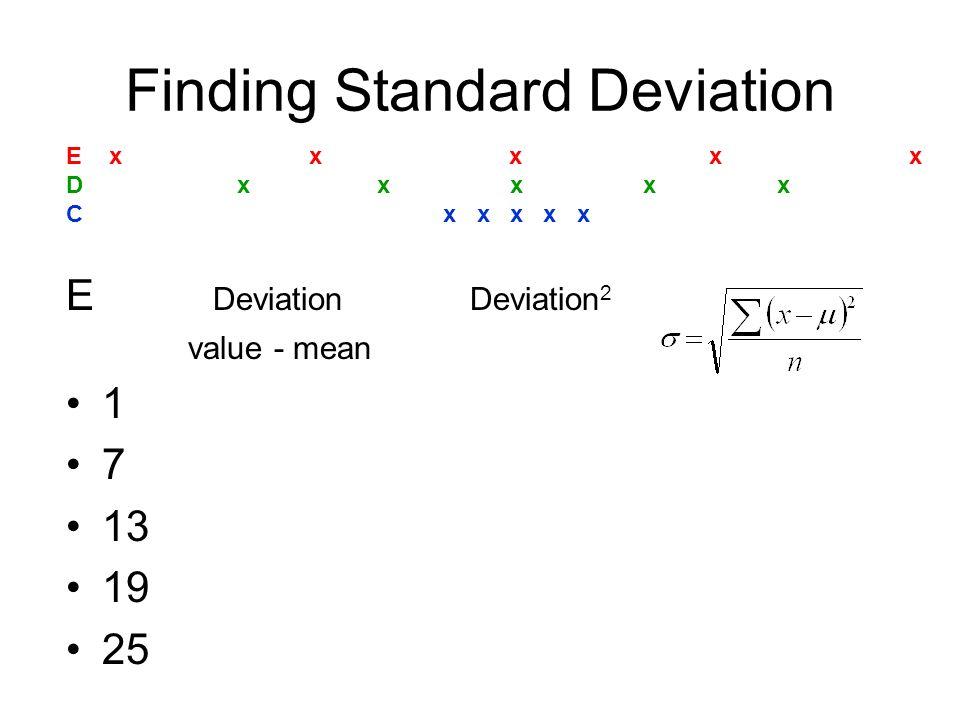 E Deviation Deviation 2 value - mean 1 7 13 19 25 Finding Standard Deviation E x x x x x D x x x x x C x x x x x