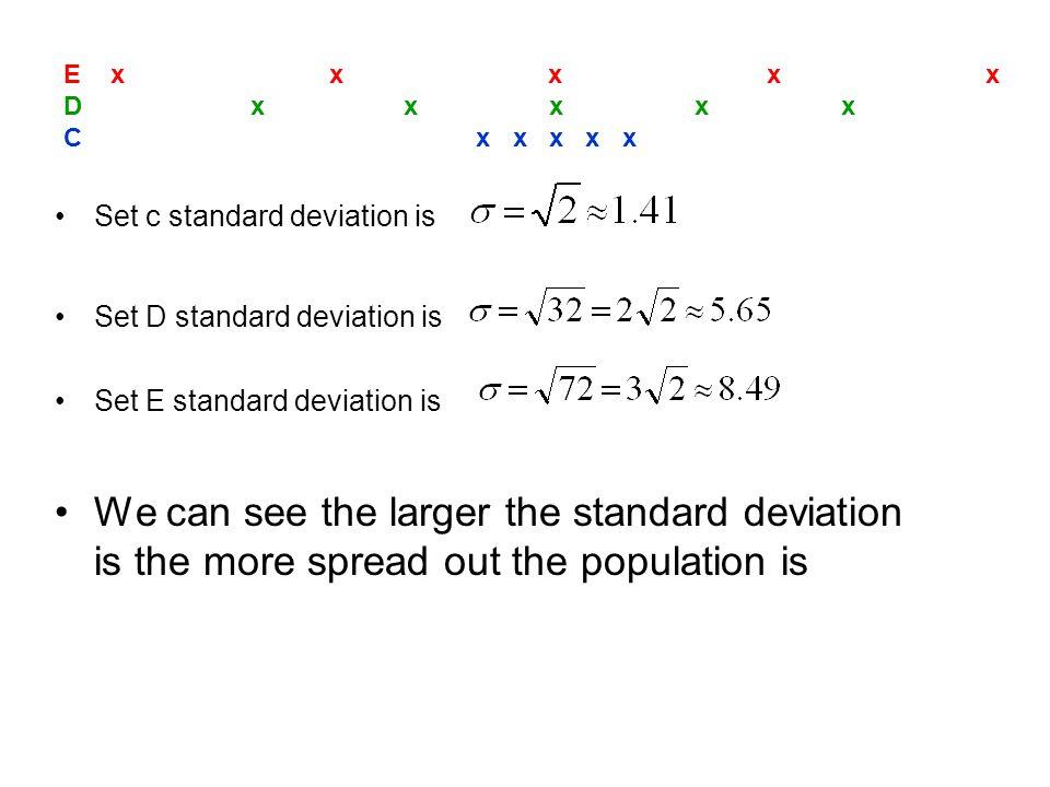 Set c standard deviation is Set D standard deviation is Set E standard deviation is We can see the larger the standard deviation is the more spread out the population is E x x x x x D x x x x x C x x x x x