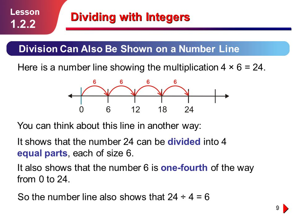 9 You can think about this line in another way: Division Can Also Be Shown on a Number Line Lesson 1.2.2 Dividing with Integers Here is a number line showing the multiplication 4 × 6 = 24.