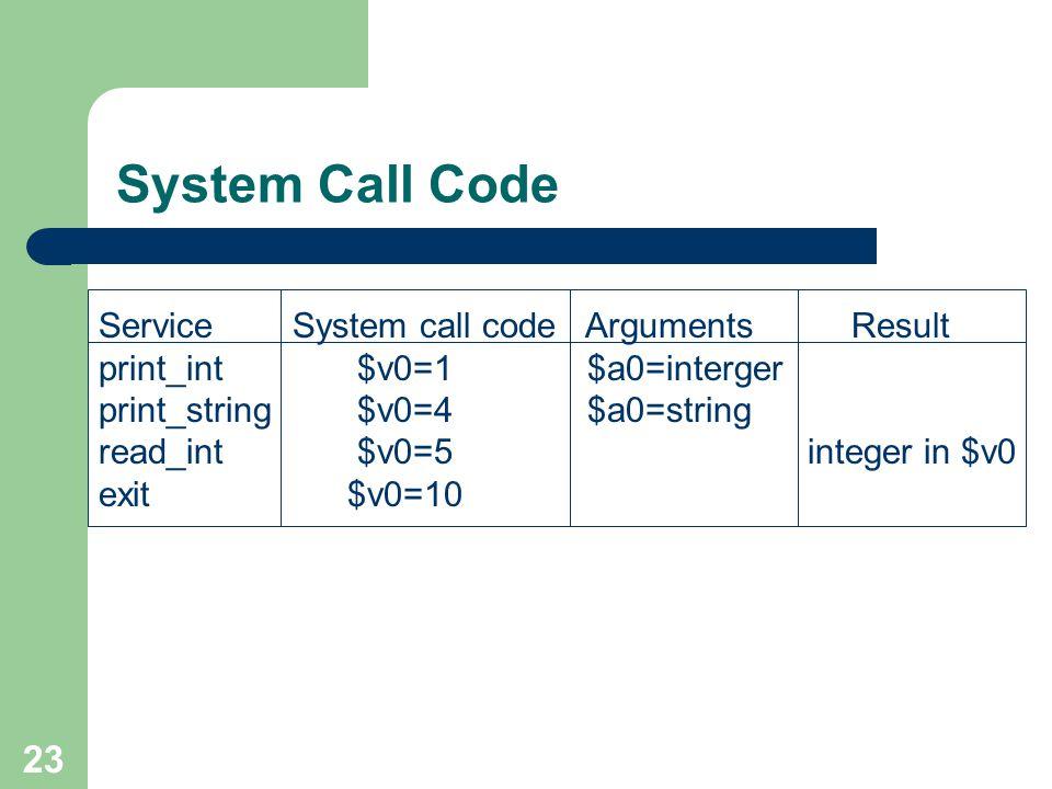 23 System Call Code Service System call code Arguments Result print_int $v0=1 $a0=interger print_string $v0=4 $a0=string read_int $v0=5 integer in $v0 exit $v0=10