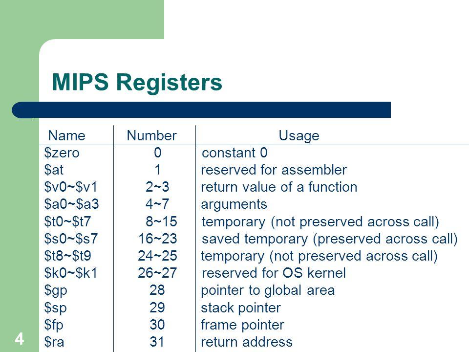 4 MIPS Registers Name Number Usage $zero 0 constant 0 $at 1 reserved for assembler $v0~$v1 2~3 return value of a function $a0~$a3 4~7 arguments $t0~$t7 8~15 temporary (not preserved across call) $s0~$s716~23 saved temporary (preserved across call) $t8~$t924~25 temporary (not preserved across call) $k0~$k126~27 reserved for OS kernel $gp 28 pointer to global area $sp 29 stack pointer $fp 30 frame pointer $ra 31 return address