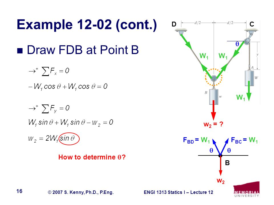 ENGI 1313 Statics I – Lecture 12© 2007 S. Kenny, Ph.D., P.Eng.