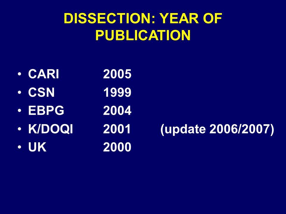 DISSECTION: MINIMUM TARGET CARI / CSN / EBPG / K/DOQI: = or > 11 g/dL Only exception: UK > 10 g/dL