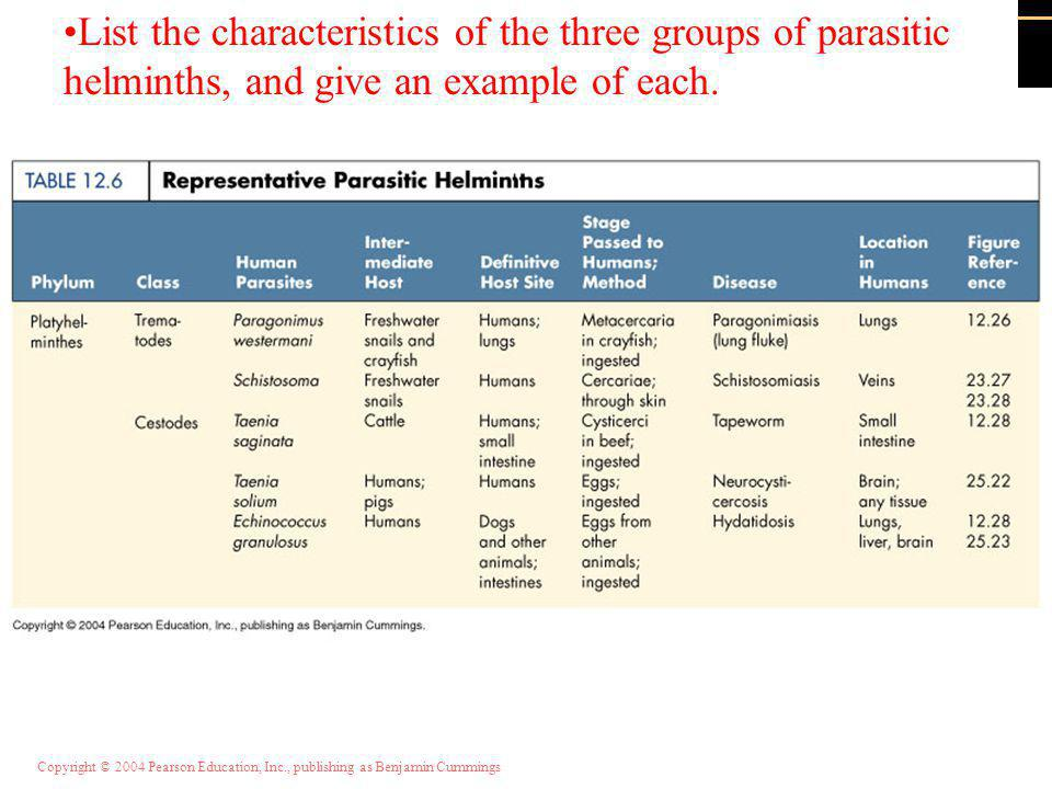 Copyright © 2004 Pearson Education, Inc., publishing as Benjamin Cummings List the characteristics of the three groups of parasitic helminths, and give an example of each.