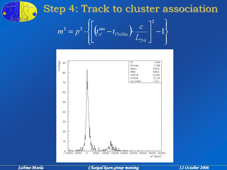 Sabino Meola Charged kaon group meeting 12 October 2006 Step 4: Track to cluster association