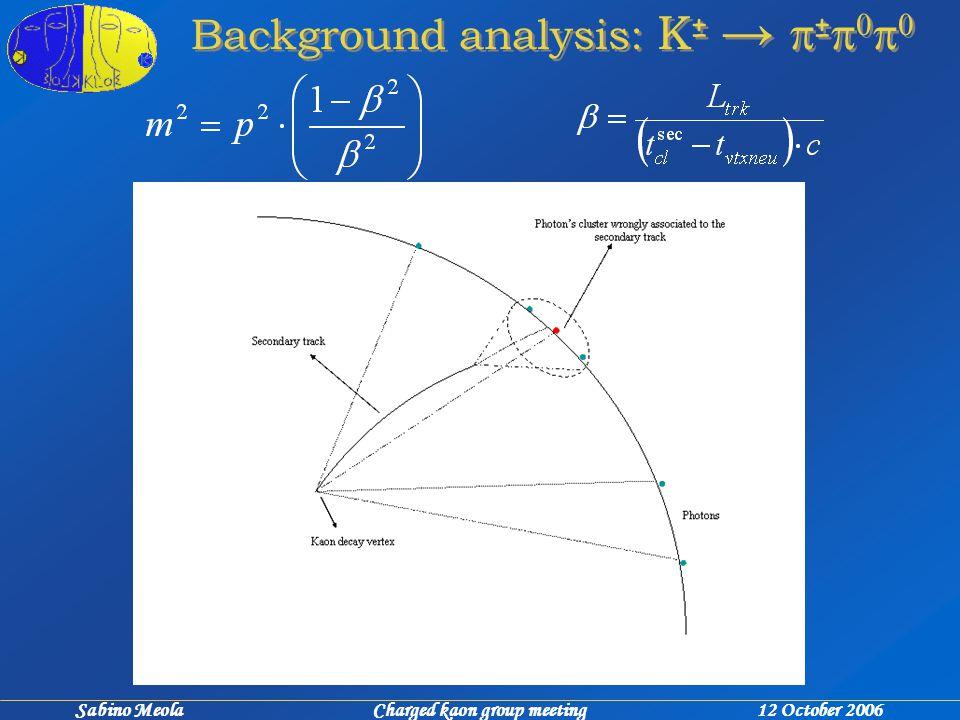 Sabino Meola Charged kaon group meeting 12 October 2006 Background analysis: K ± →  ±    