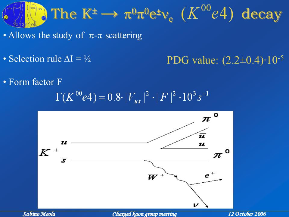Sabino Meola Charged kaon group meeting 12 October 2006 The K ± →     e ± e decay Allows the study of  -  scattering Selection rule  I = ½ Form factor F PDG value: (2.2±0.4)·10 -5