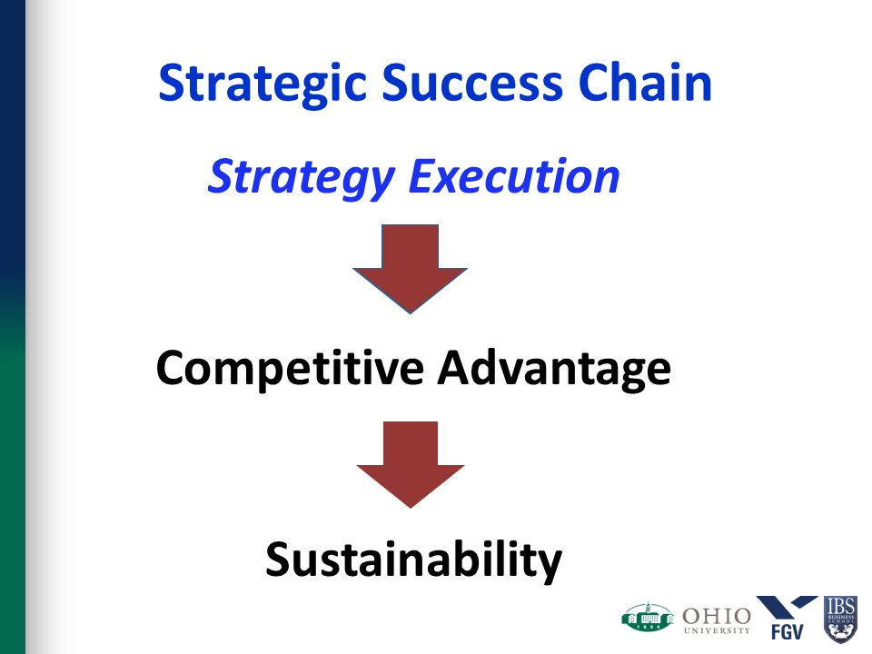 Strategy Execution Competitive Advantage Sustainability Strategic Success Chain