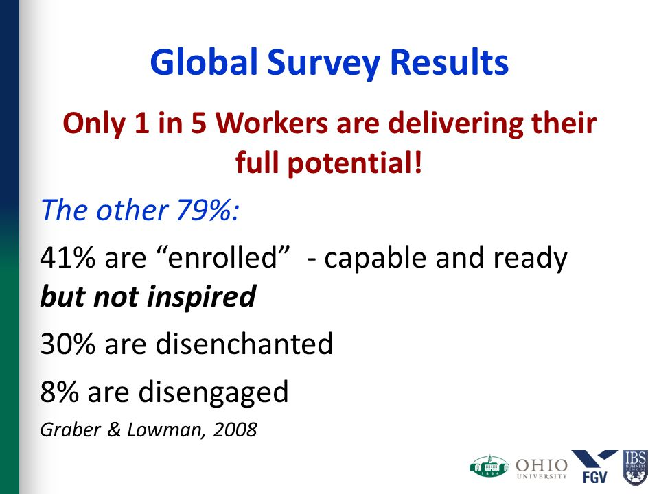 "Global Survey Results Only 1 in 5 Workers are delivering their full potential! The other 79%: 41% are ""enrolled"" - capable and ready but not inspired"