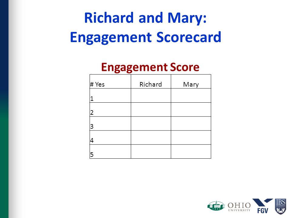 Richard and Mary: Engagement Scorecard Engagement Score # YesRichardMary 1 2 3 4 5
