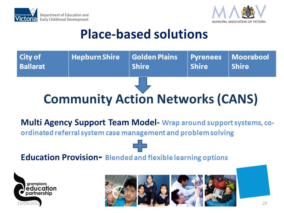Place-based solutions City of Ballarat Hepburn ShireGolden Plains Shire Pyrenees Shire Moorabool Shire Community Action Networks (CANS) Multi Agency Support Team Model- Wrap around support systems, co- ordinated referral system case management and problem solving Education Provision - Blended and flexible learning options 13/09/201129