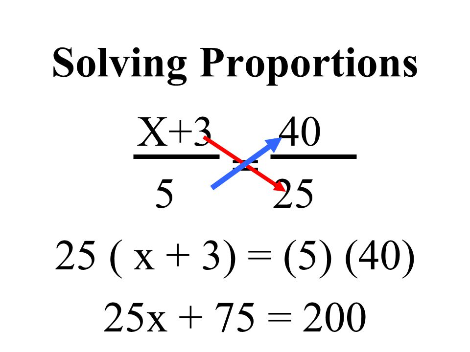 Solving Proportions X+3 40 5 25 25 ( x + 3) = (5) (40) 25x + 75 = 200 =