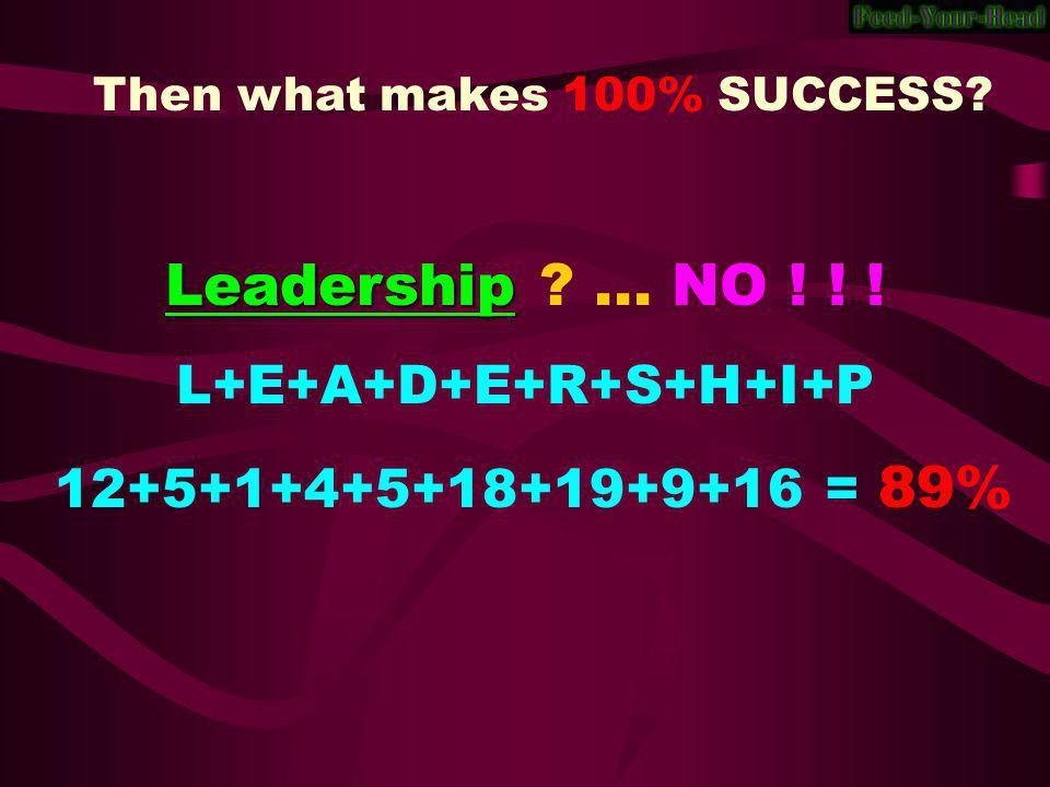 Then what makes 100% SUCCESS? Leadership Leadership ?... NO ! ! ! L+E+A+D+E+R+S+H+I+P 12+5+1+4+5+18+19+9+16 = 89%