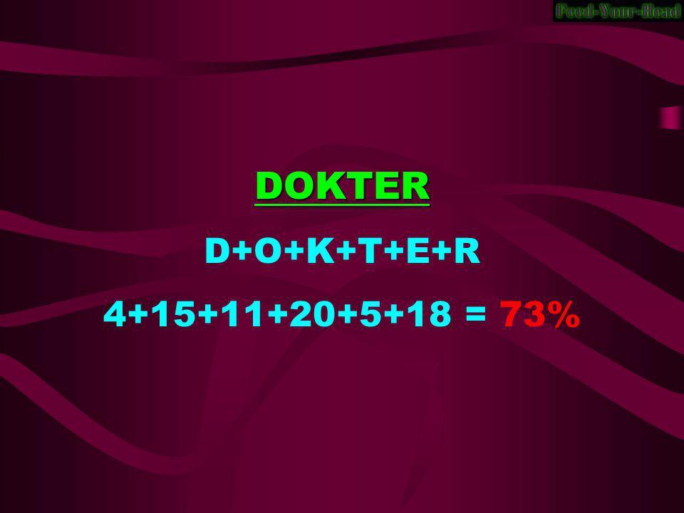 DOKTER D+O+K+T+E+R 4+15+11+20+5+18 = 73%