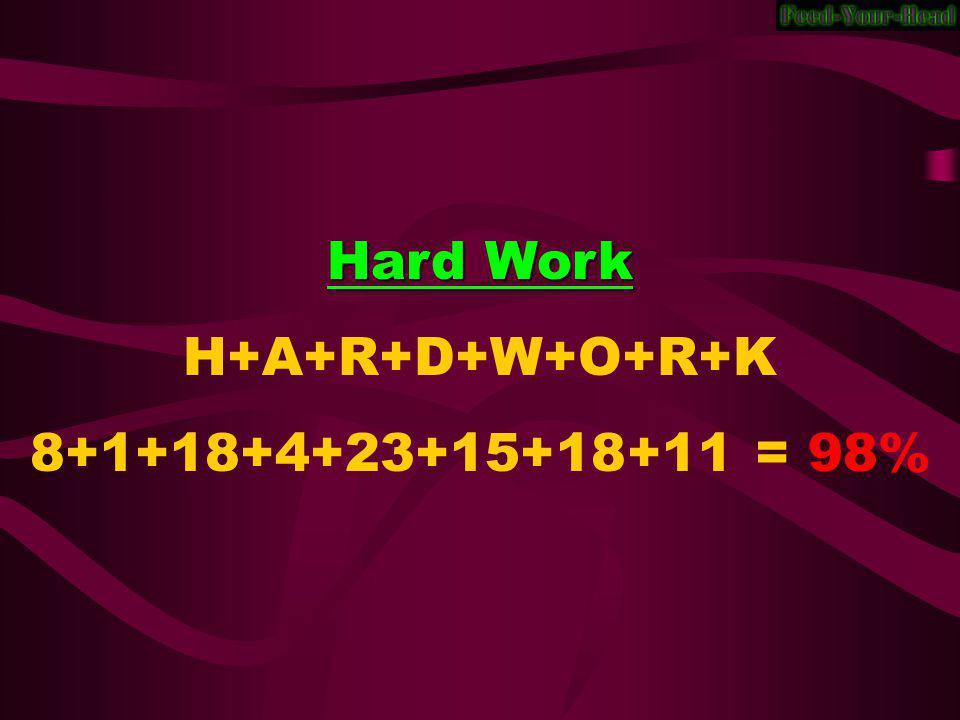 Hard Work H+A+R+D+W+O+R+K 8+1+18+4+23+15+18+11 = 98%