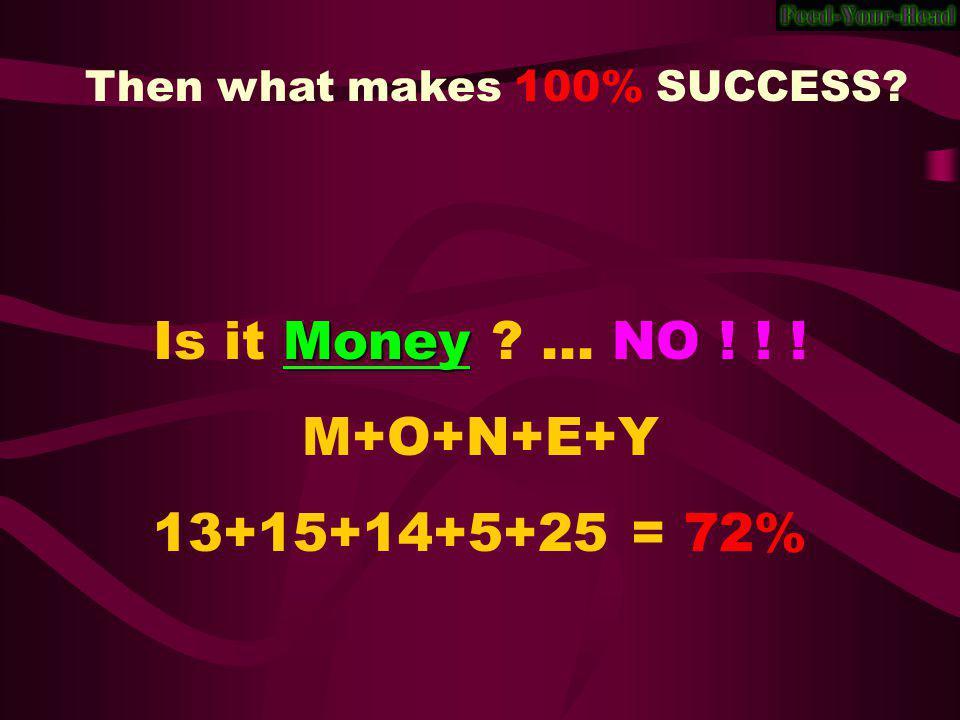 Then what makes 100% SUCCESS? Money Is it Money ?... NO ! ! ! M+O+N+E+Y 13+15+14+5+25 = 72%