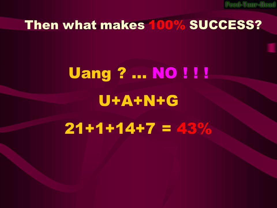Then what makes 100% SUCCESS? Uang ?... NO ! ! ! U+A+N+G 21+1+14+7 = 43%