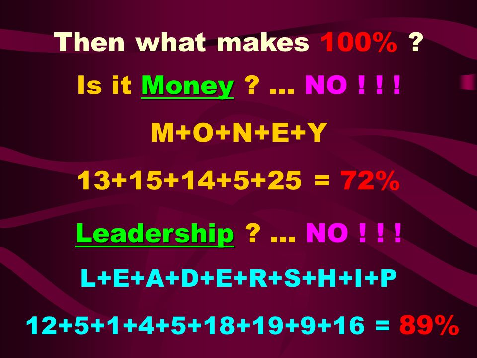 Then what makes 100% .Money Is it Money ?... NO .