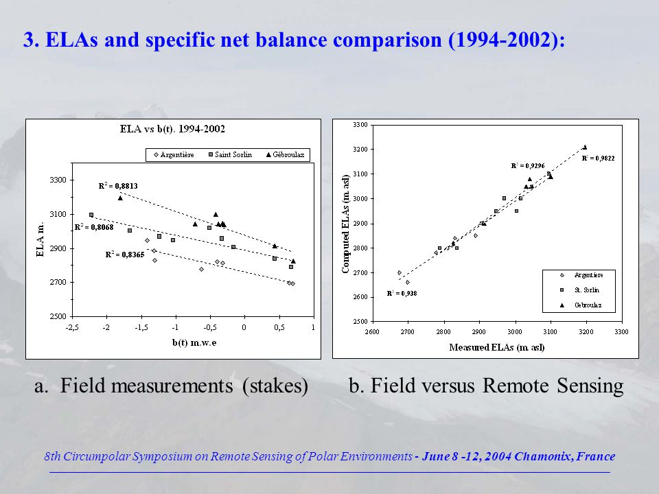 3. ELAs and specific net balance comparison (1994-2002): a. Field measurements (stakes)b. Field versus Remote Sensing 8th Circumpolar Symposium on Rem