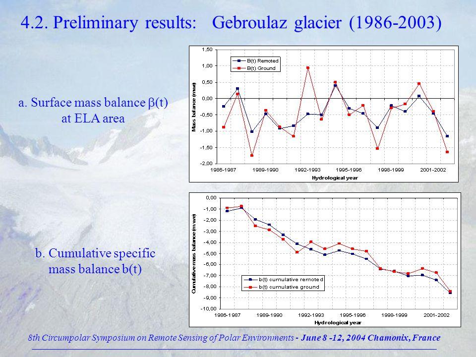 4.2. Preliminary results: Gebroulaz glacier (1986-2003) a.