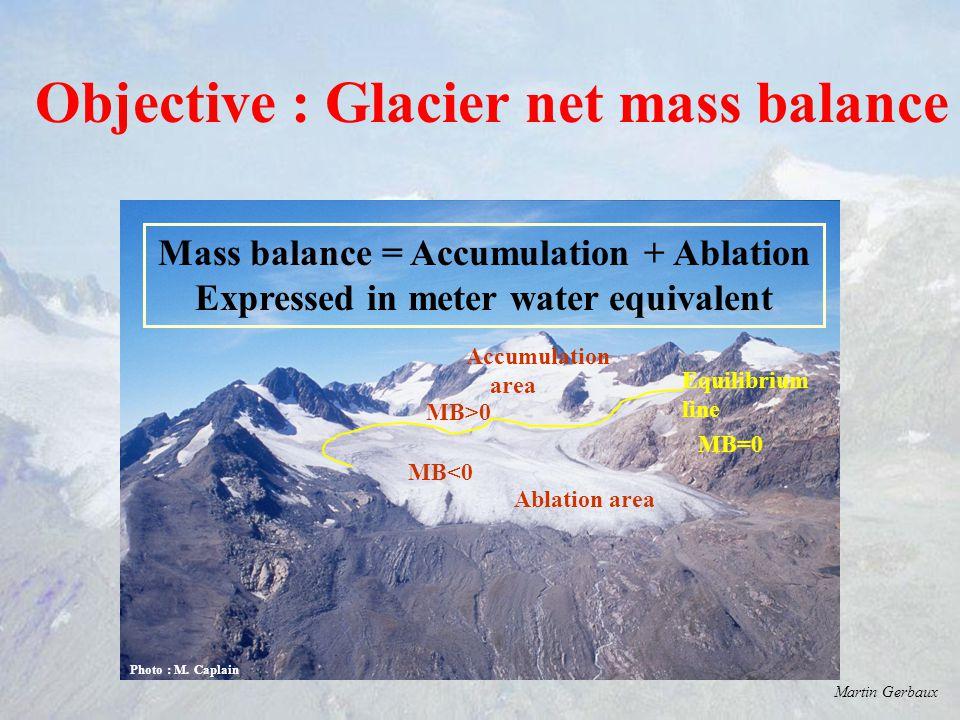 8th Circumpolar Symposium on Remote Sensing of Polar Environments - June 8 -12, 2004 Chamonix, France Limitations : The extreme summer 2003 and its effects on alpine glaciers Glacier b(t) m we 2002-2003 ELA m asl Argentière (19 km 2, N)- 2.103200 St.