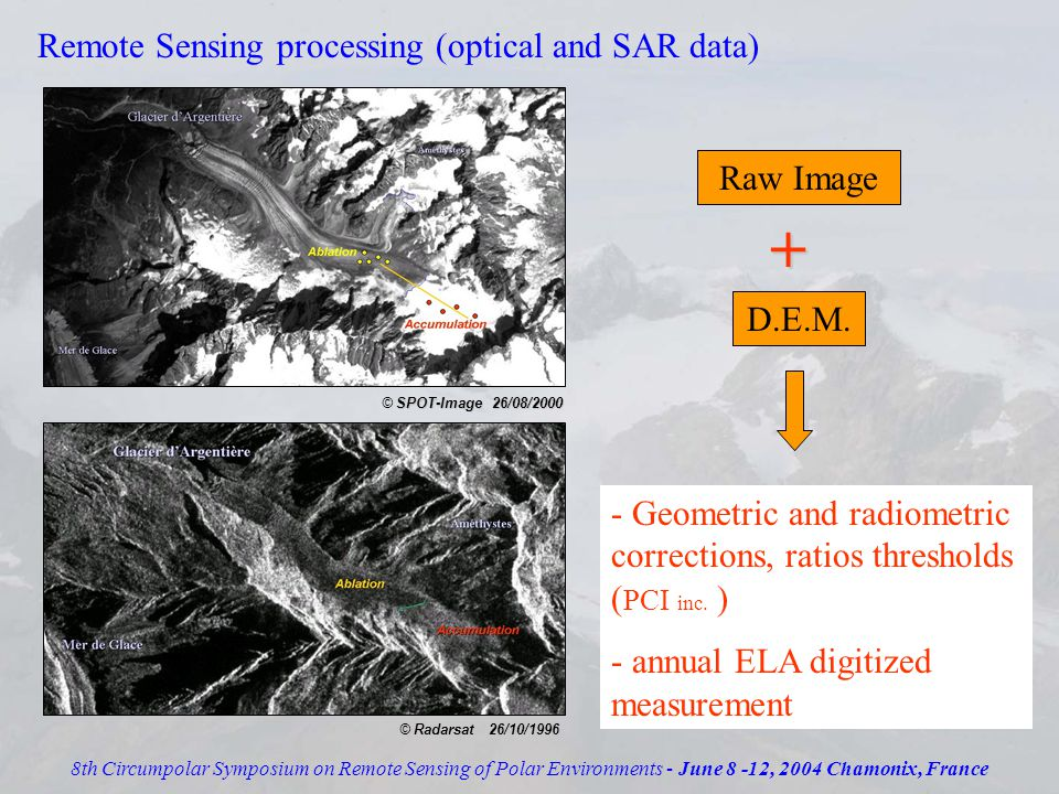 Remote Sensing processing (optical and SAR data) SPOT-Image 26/08/2000 © SPOT-Image 26/08/2000 © Radarsat 26/10/1996 Raw Image D.E.M. - Geometric and