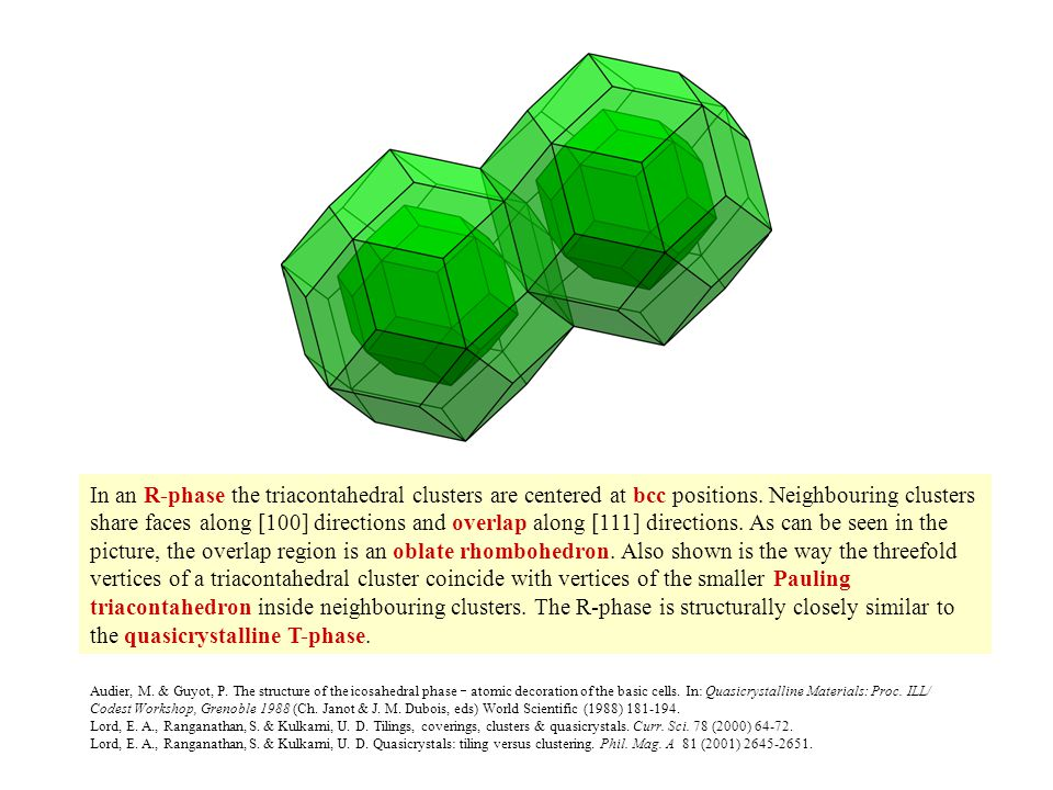 In an R-phase the triacontahedral clusters are centered at bcc positions.