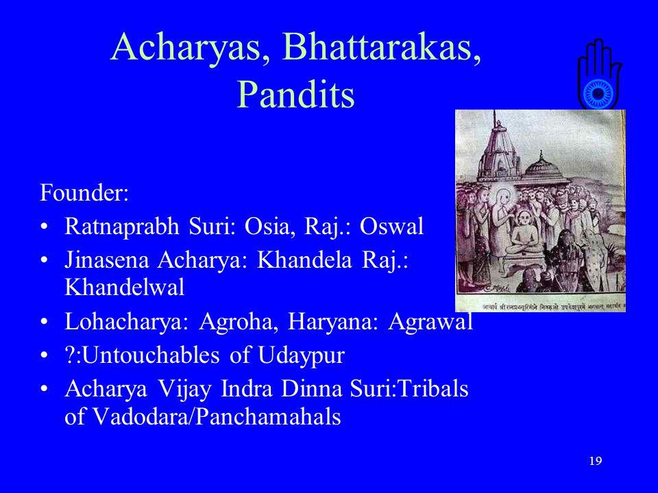 19 Acharyas, Bhattarakas, Pandits Founder: Ratnaprabh Suri: Osia, Raj.: Oswal Jinasena Acharya: Khandela Raj.: Khandelwal Lohacharya: Agroha, Haryana: Agrawal :Untouchables of Udaypur Acharya Vijay Indra Dinna Suri:Tribals of Vadodara/Panchamahals
