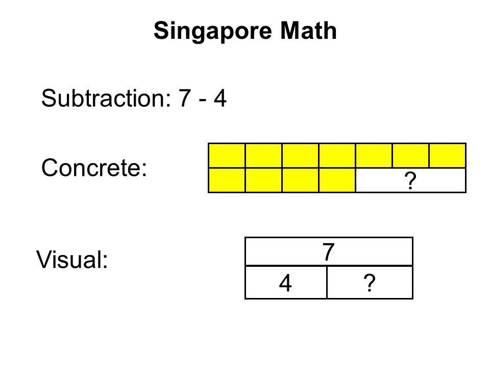 Singapore Math Subtraction: 7 - 4 Concrete: Visual: 7 4