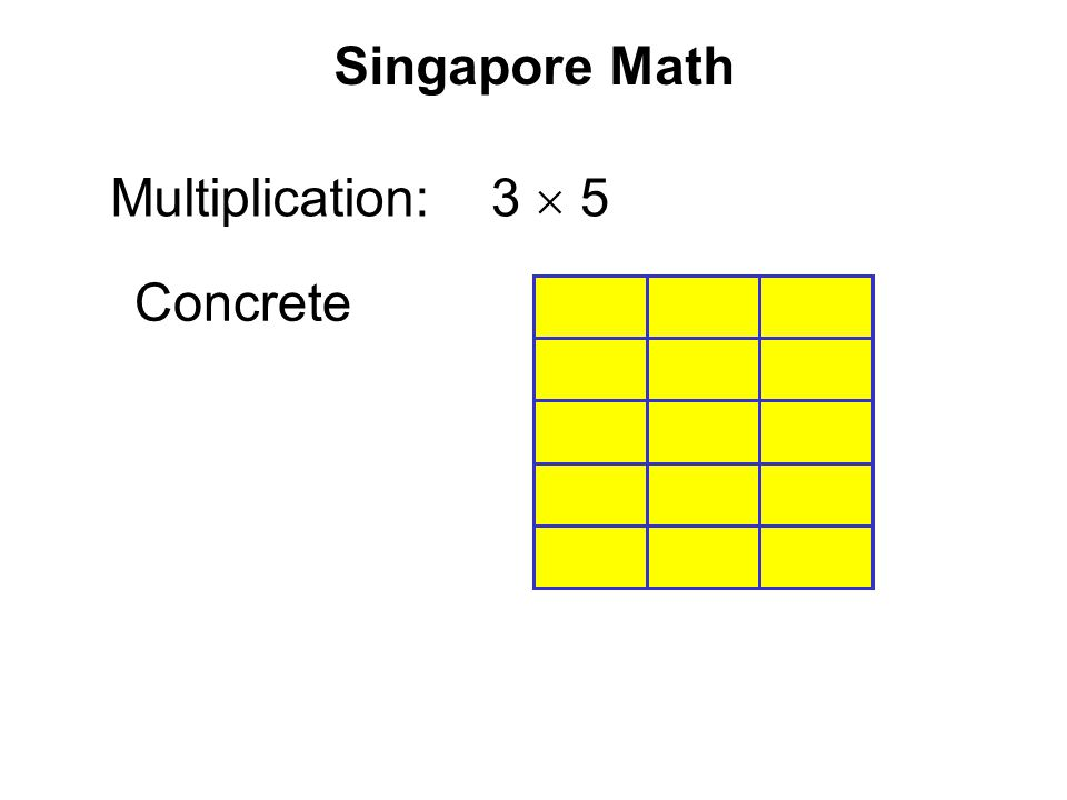 Singapore Math Multiplication: Concrete 3  5