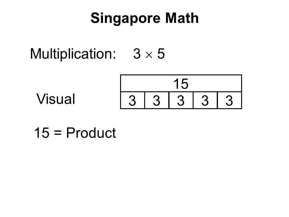 Singapore Math Multiplication: Visual 3  5 33333 15 15 = Product